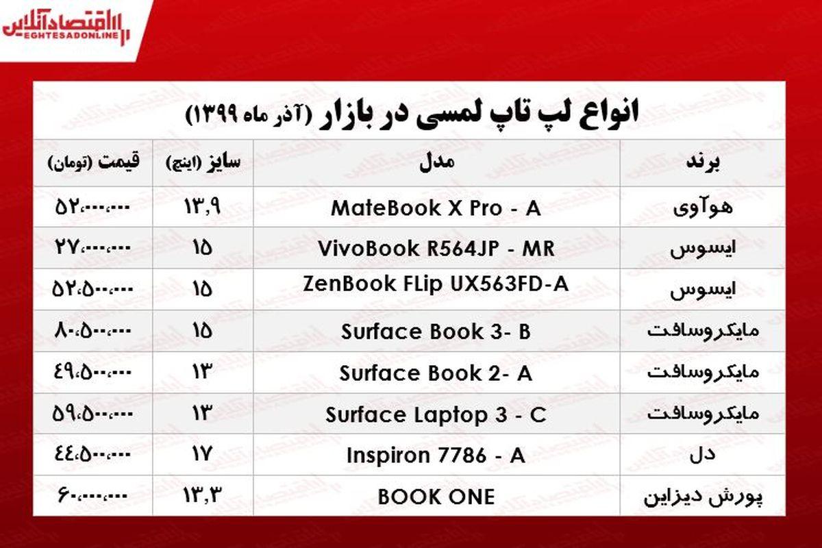 لپ تاپهای لمسی بازار چند؟ +جدول