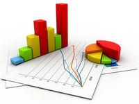 عوامل کارآمدی بازار ایران