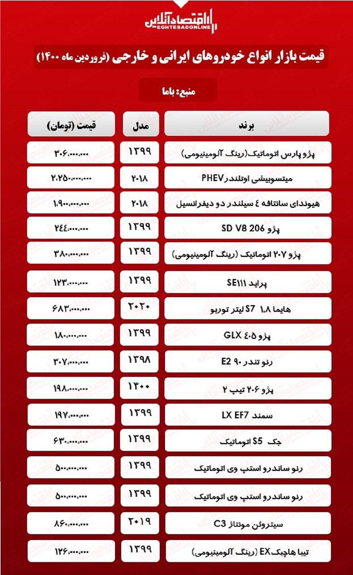 قیمت خودرو ۱۴۰۰/۱/۱۰