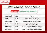 قیمت خودرو هیوندای در بازار تهران+جدول