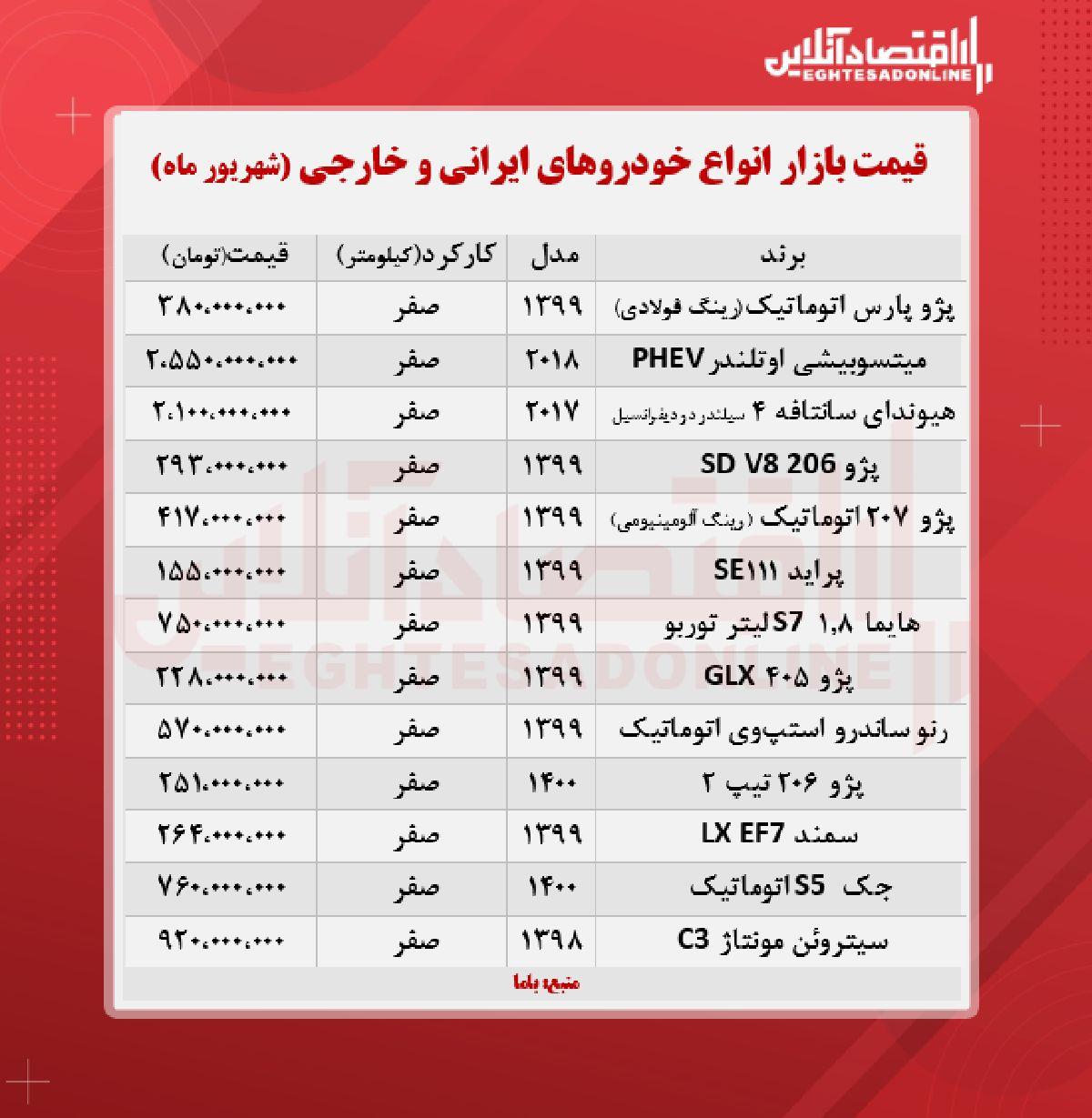 قیمت خودرو امروز ۱۴۰۰/۶/۹