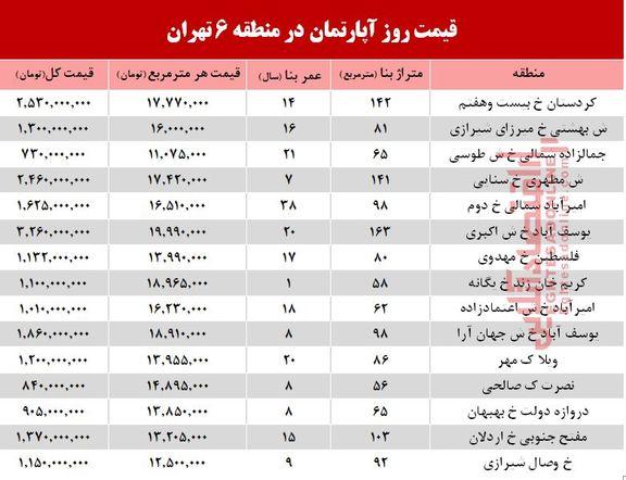 قیمت آپارتمان در منطقه ۶ تهران +جدول