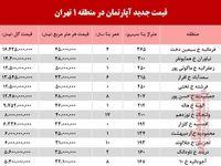 قیمت آپارتمان در منطقه ۱ تهران +جدول