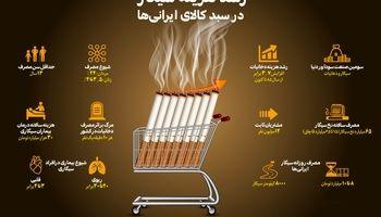 رشد هزینه سیگار در سبد کالای ایرانیها