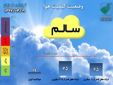 کیفیت هوا با شاخص ۷۵در شرایط سالم