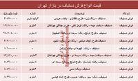 قیمت انواع فرش دستباف دربازار تهران؟ +جدول