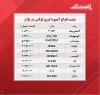 قیمت لوکس ترین مدل های آبمیوه گیری (مهر ۱۴۰۰)