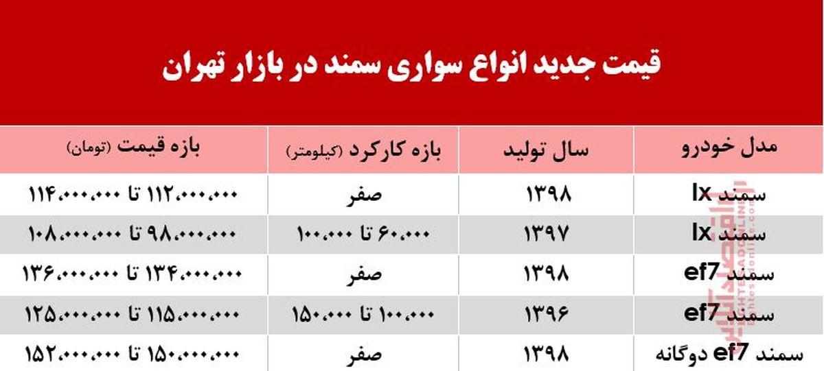 قیمت انواع سمند در بازار تهران +جدول