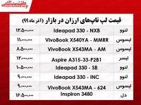 لپ تاپهای ارزان بازار چند؟ +جدول