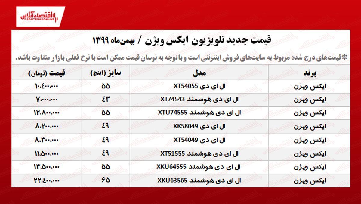 قیمت تلویزیون ایکس ویژن/ (۹۹/۱۱/۰۶)
