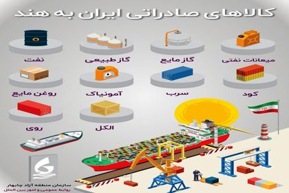 اقلام عمده صادراتی ایران به هند +اینفوگرافیک