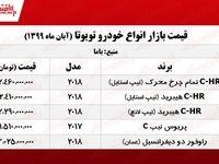 راوفور سفارش عمان چند؟ +جدول