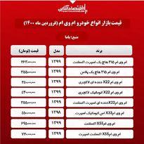 قیمت انواع ام وی ام در تهران +جدول