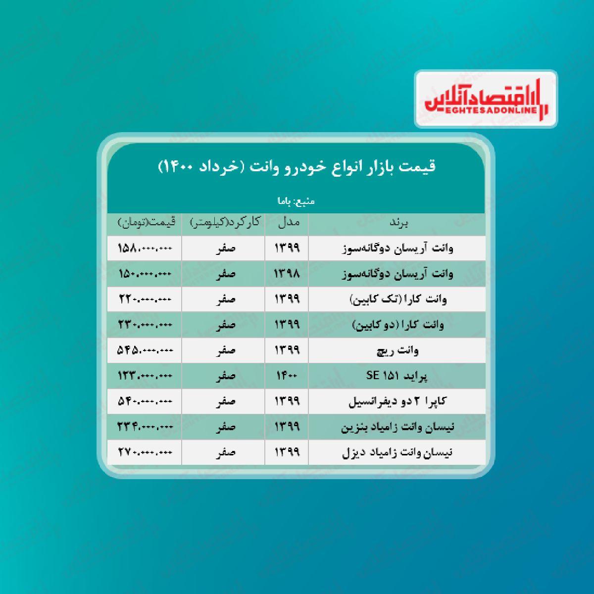 قیمت وانت در هفته دوم خرداد + جدول