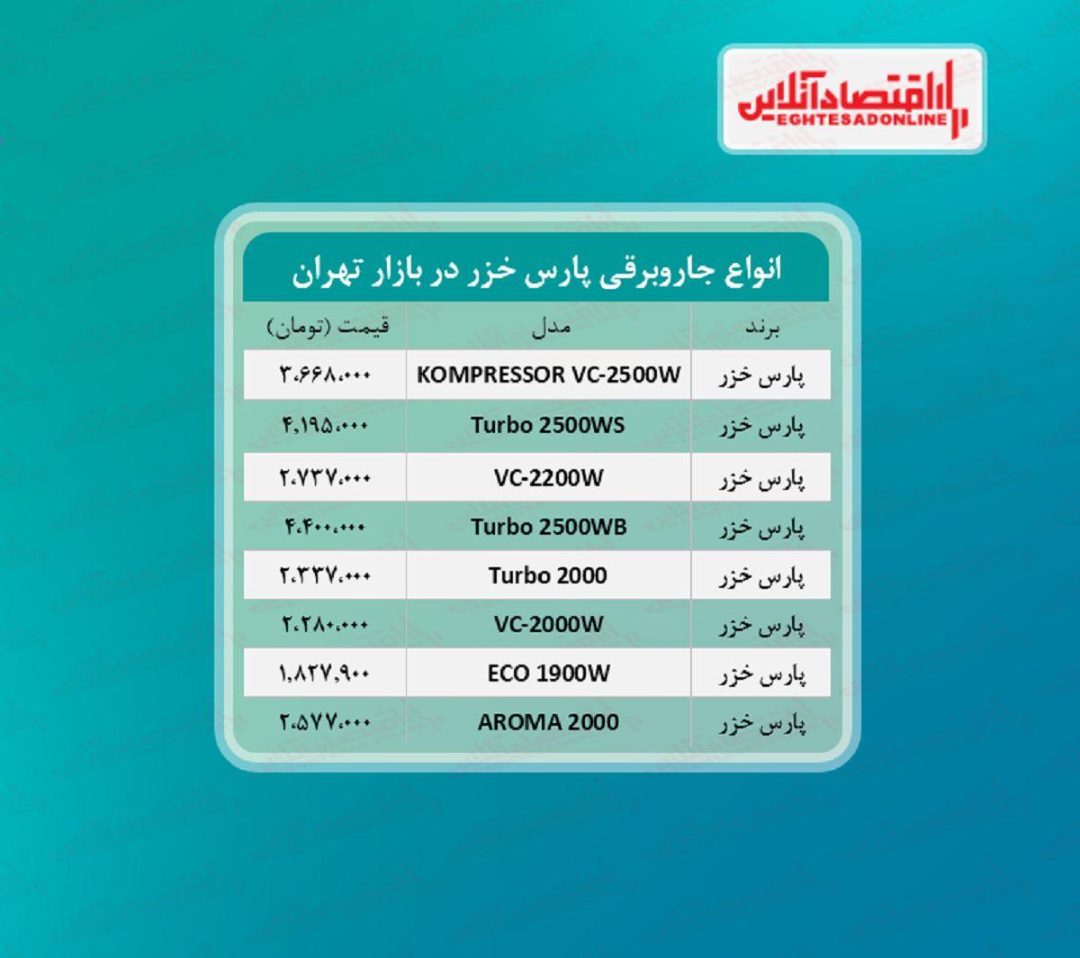 قیمت جدید جاروبرقی پارس خزر + جدول