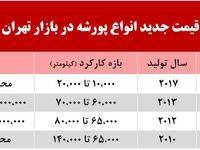 قیمت جدید انواع پورشه در بازار تهران +جدول