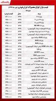 قیمت محصولات ایرانخودرو امروز ۹۹/۷/۲۹