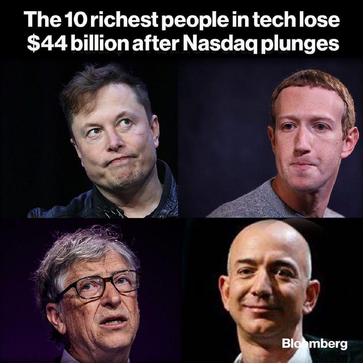 ۱۰ثروتمند جهان ۴۴میلیارد دلار از دست دادند!/ روزهای سبز بازار بورس آمریکا به اتمام رسید؟
