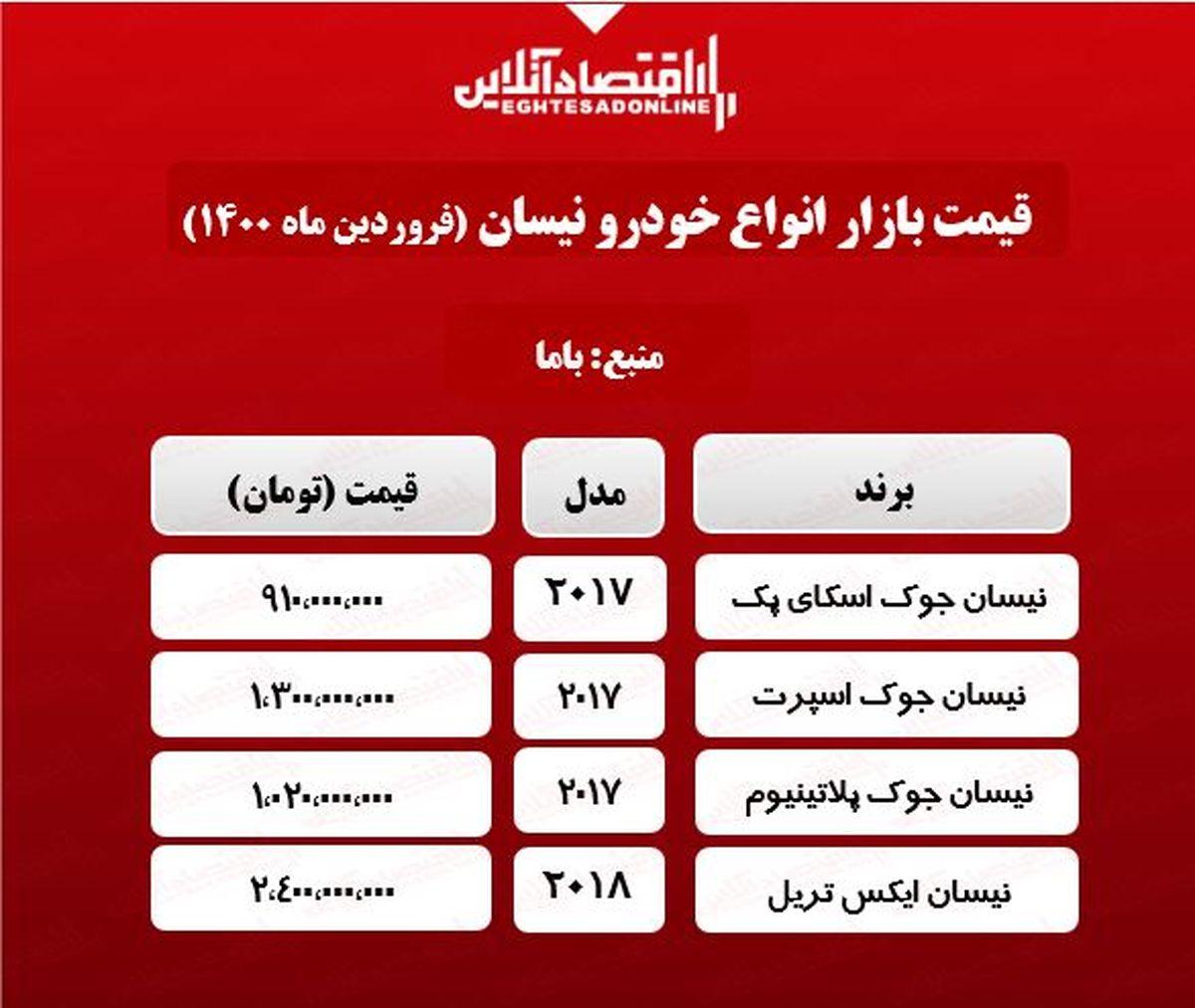 قیمت نیسان در هفته دوم فروردین ماه +جدول