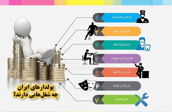 پولدارهای ایران چه شغلهایی دارند؟ +اینفوگرافیک