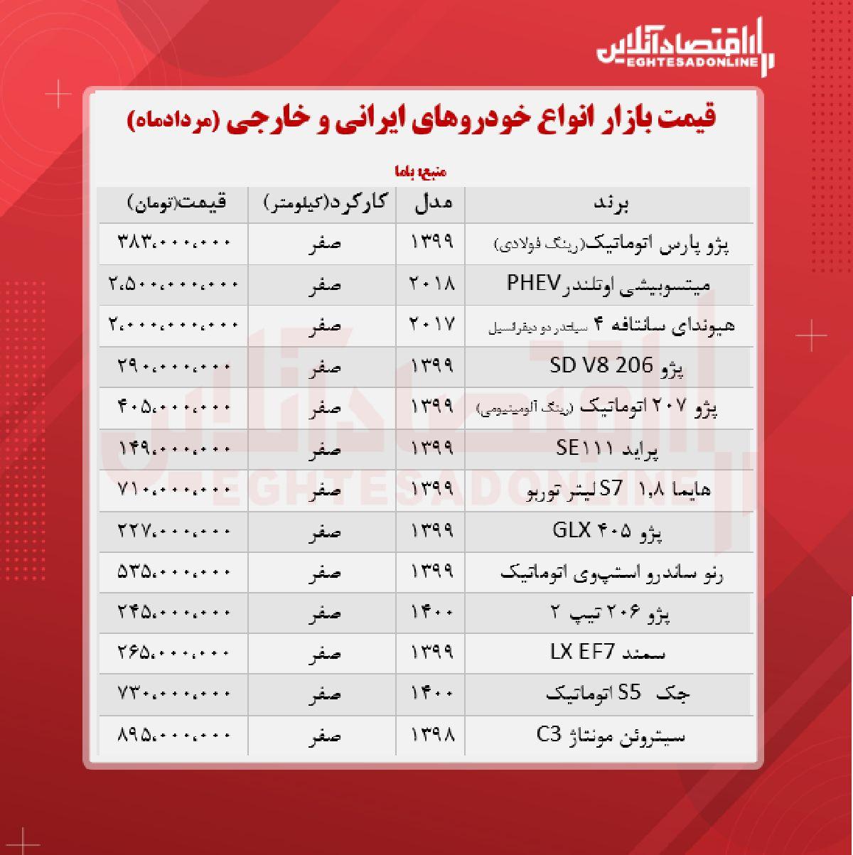 قیمت روز خودرو ۱۴۰۰/۵/۲۷