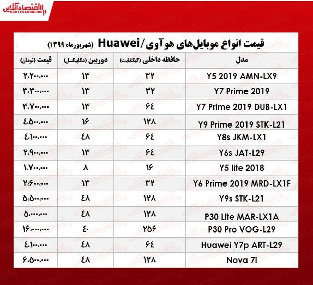 قیمت روز موبایل هوآوی در بازار +جدول