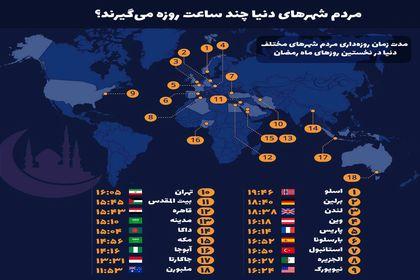 مردم شهرهای دنیا چند ساعت روزه میگیرند؟ +اینفوگرافیک
