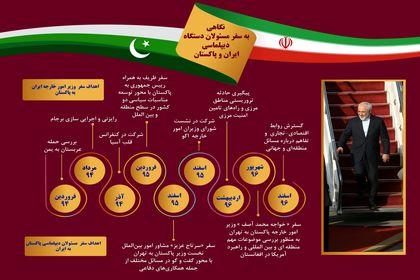 سفر مسئولان دستگاه دیپلماسی ایران و پاکستان +اینفوگرافیک