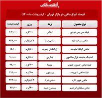 قیمت جدید ماهی در بازار (اردیبهشت۱۴۰۰) + جدول