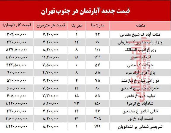قیمت آپارتمان در جنوب تهران +جدول
