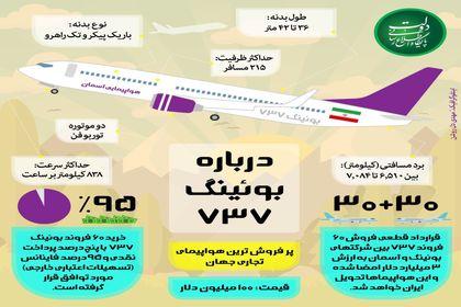 بوئینگ۷۳۷؛ جدیدترین خرید ناوگان هوایی کشور +اینفوگرافیک