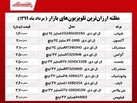 ۱۰ تلویزیون ارزان بازار تهران +قیمت