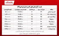 آپارتمانهای افسریه تهران چند؟