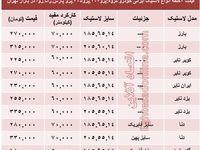 قیمت انواع لاستیک ایرانی خودرو پژو +جدول