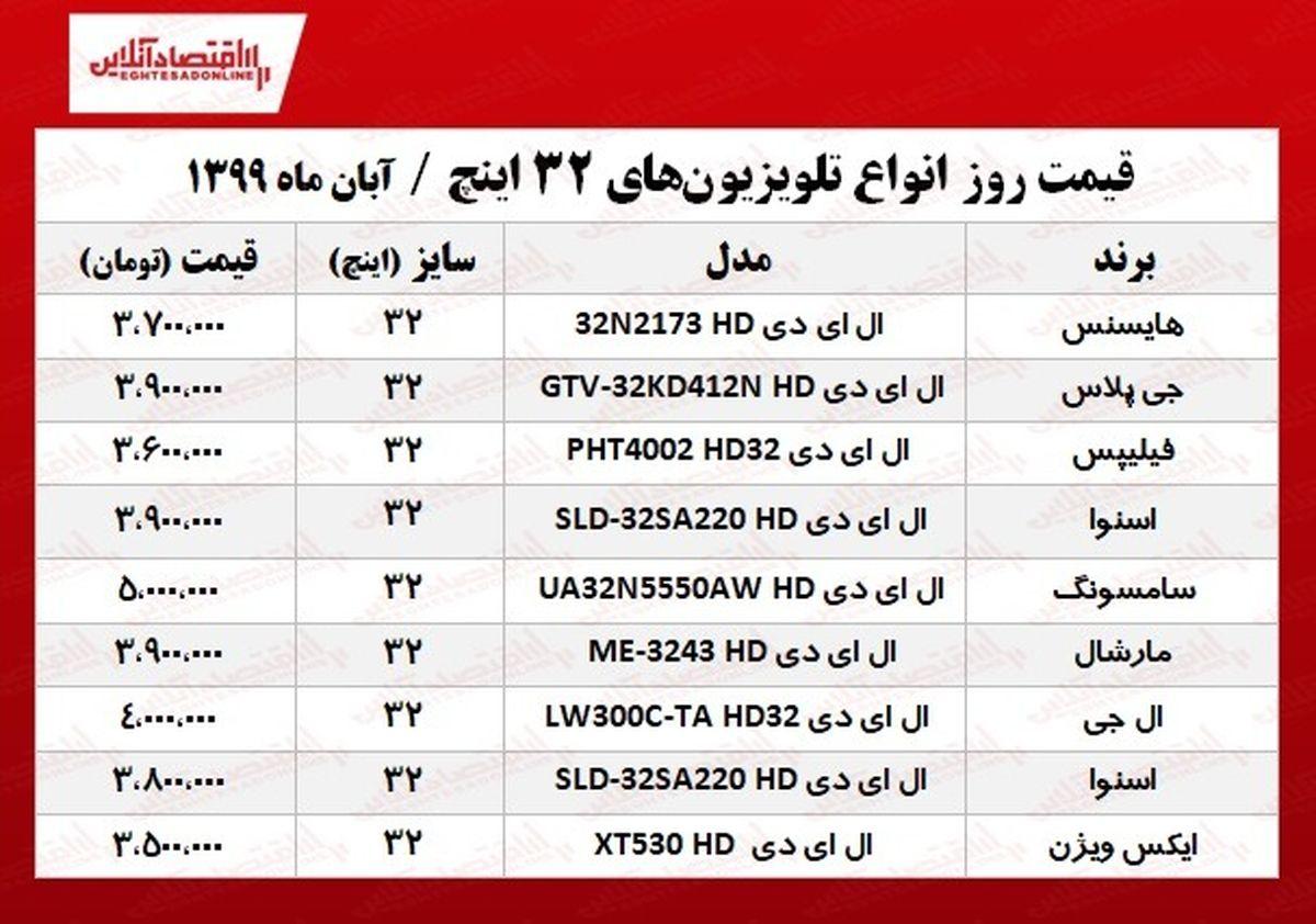 تلویزیون ۳۲اینچ چند؟ +جدول
