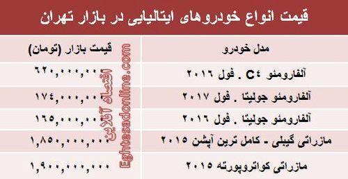 خودروهای ایتالیایی بازار تهران چند؟ +جدول