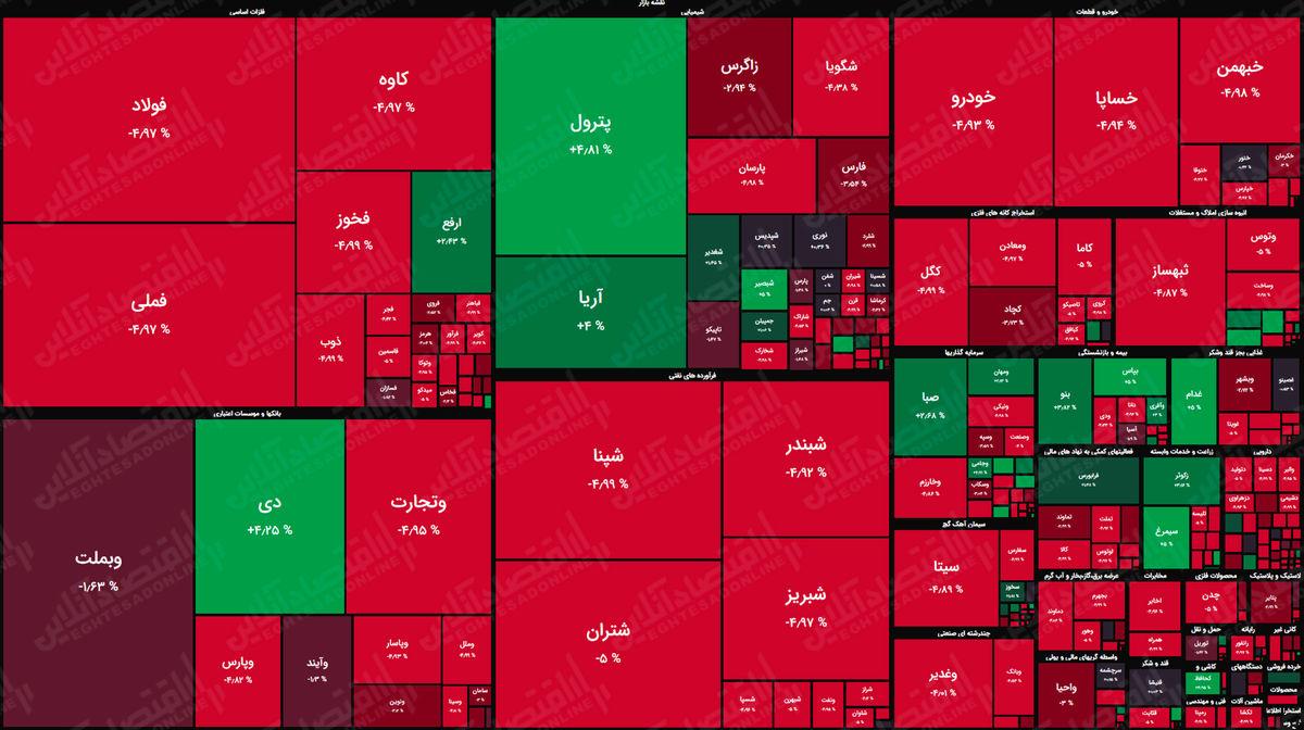 نقشه بازار سهام بر اساس ارزش معاملات/ باز هم حمایت واعظی شکست