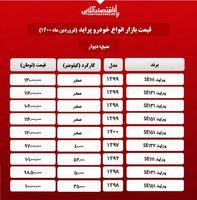 قیمت پراید امروز ۱۴۰۰/۱/۲۸