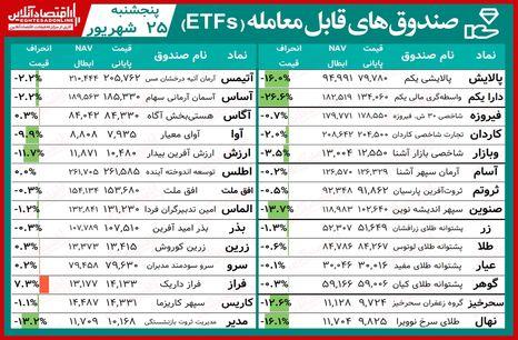 مقایسه صندوق های سرمایه گذاری قابل معامله / صندوق های زعفرانی، تنها سبزپوشان هفته بودند
