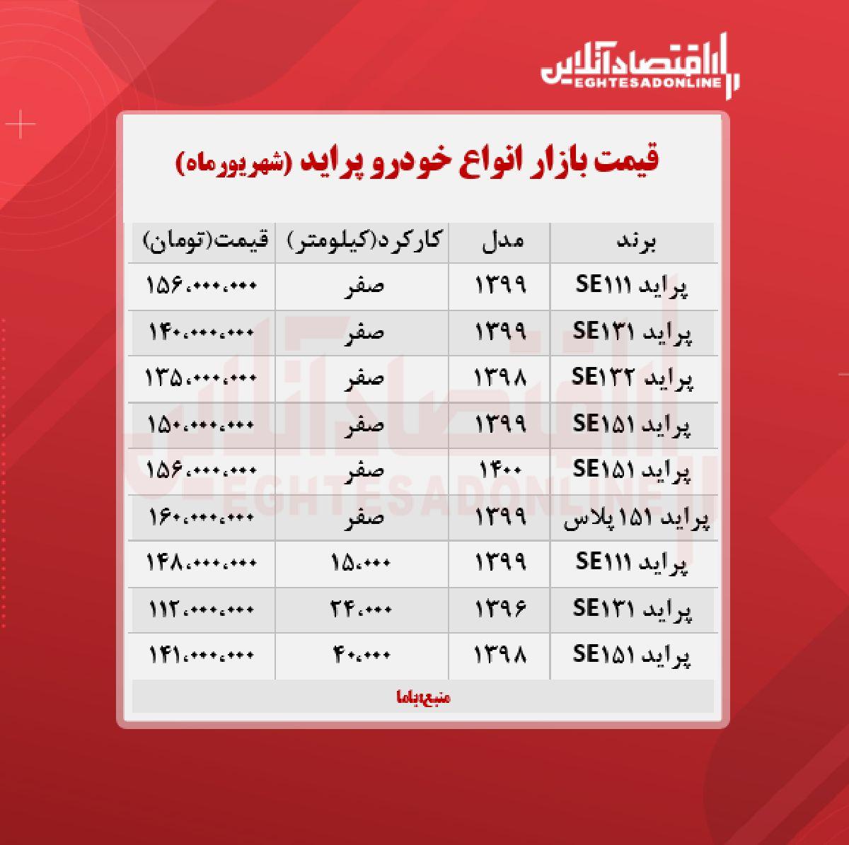 قیمت پراید امروز هفتم شهریور + جدول