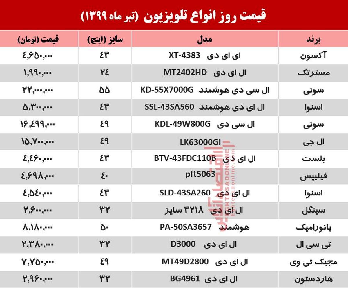 قیمت جدید تلویزیون (۱۳۹۹/۴/۱۰)