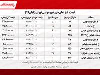 قیمت آپارتمانهای محله نیروهوایی تهران