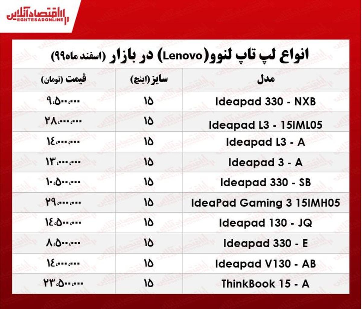 قیمت روز انواع لپ تاپ لنوو