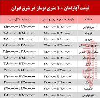 قیمت آپارتمان نوساز  100 متری در شرق تهران +جدول