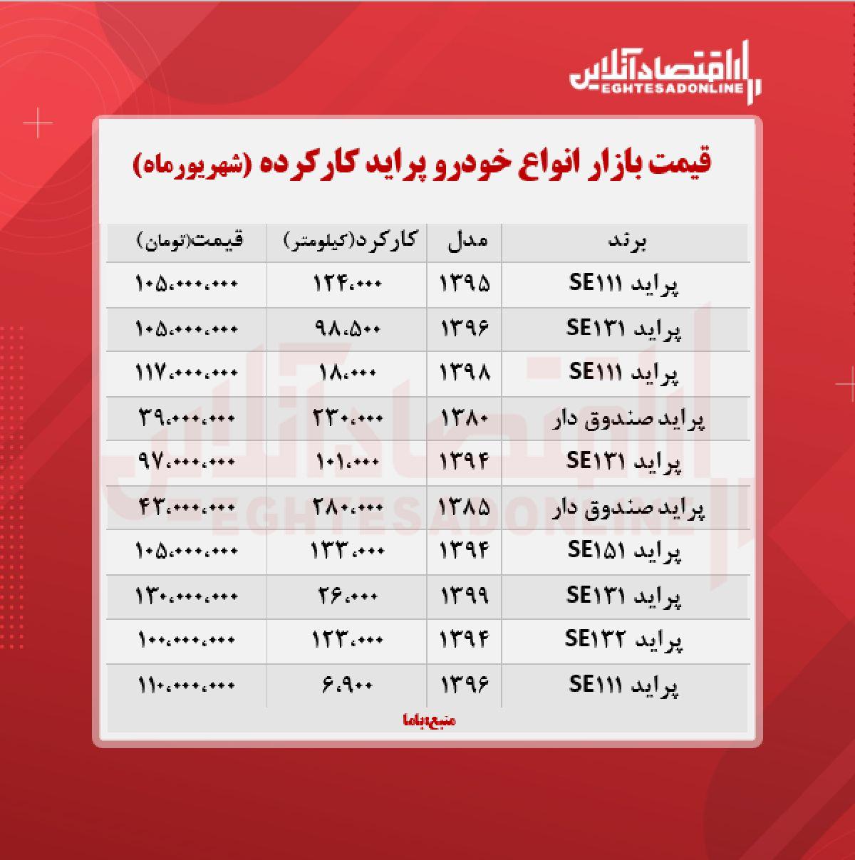 قیمت پراید کارکرده امروز ۱۴۰۰/۶/۱۷