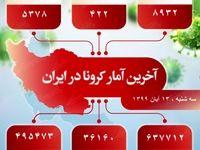 آخرین آمار کرونا در ایران (۹۹/۸/۱۳)