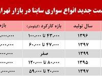 قیمت جدید انواع ساینا در بازار تهران +جدول