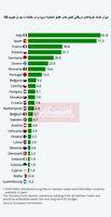 بسته محرک مالی 750میلیارد یورویی اتحادیه اروپا برای نجات از کووید-19/ به هر کشور چقدر کمک مالی تعلق میگیرد؟