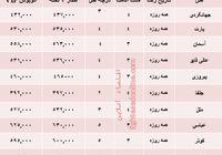 مظنه تور اصفهان +جدول