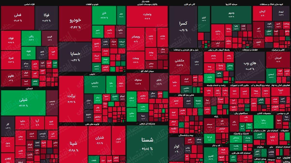 نقشه بورس امروز بر اساس ارزش معاملات/ خروج ۸۷۰میلیاردی حقیقیها در ۳۰دقیقه ابتدایی